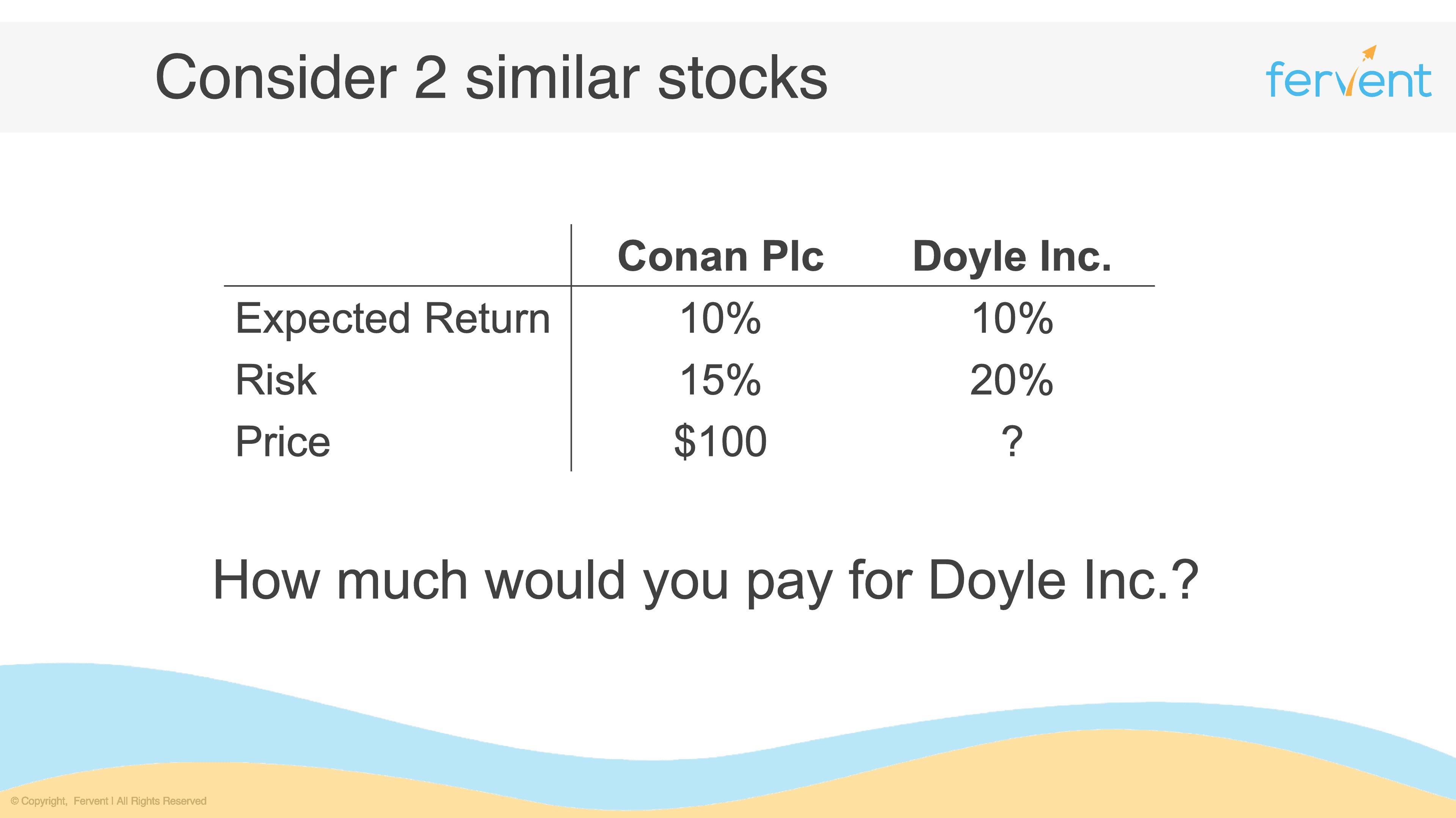 Slide showing 2 similar stocks