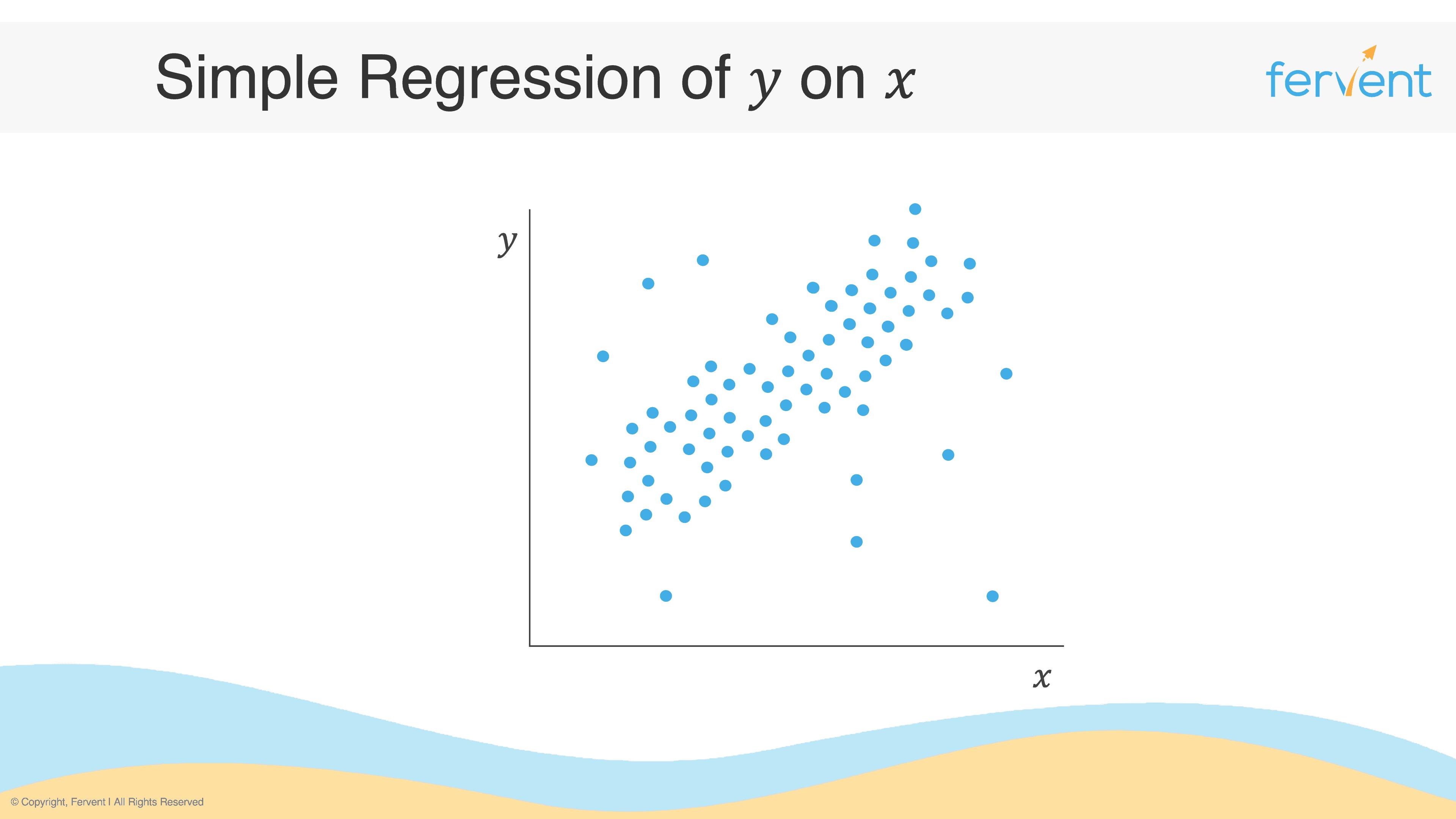 Slide showing data points