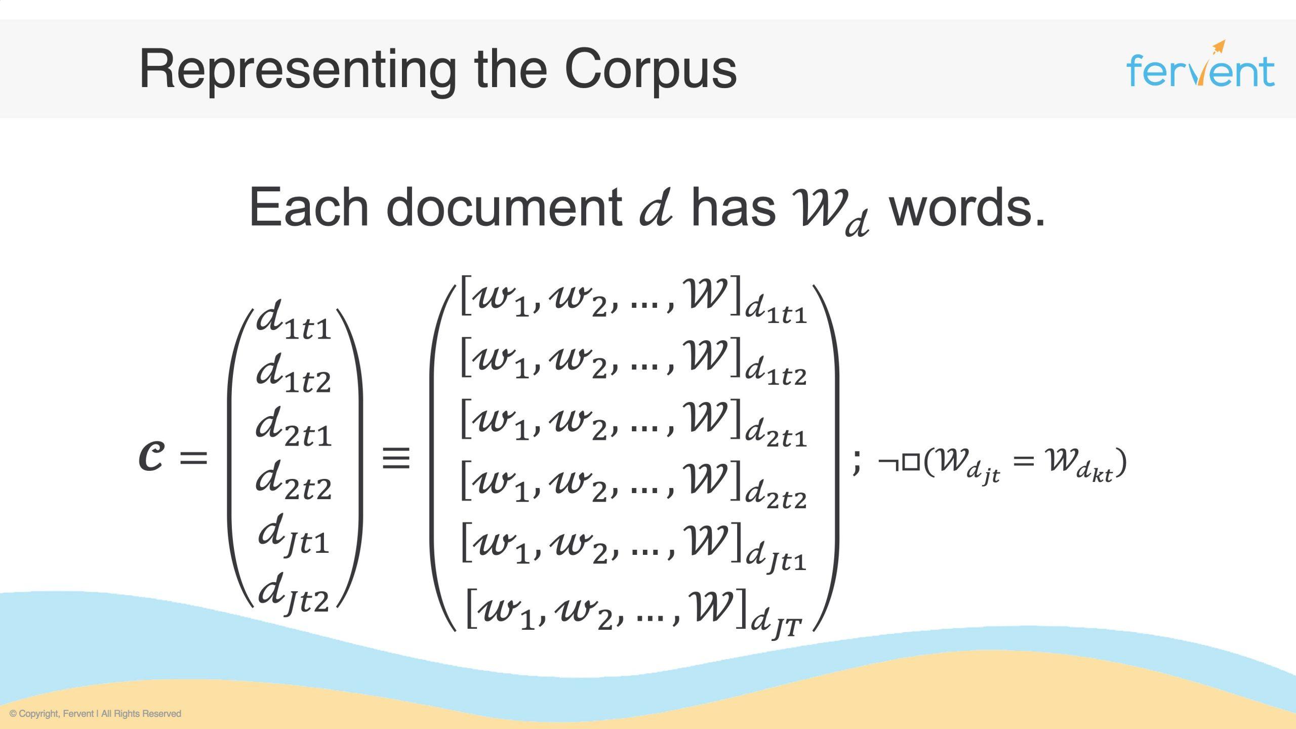 Slide showcasing a representation of the corpus